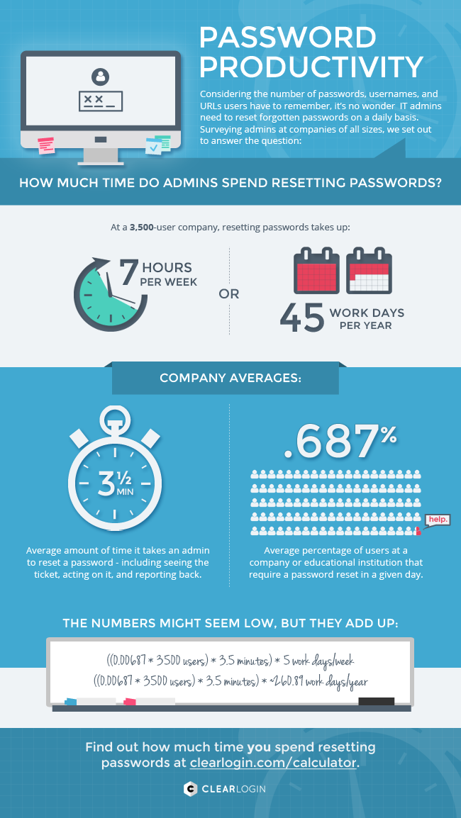 password-infographic-3